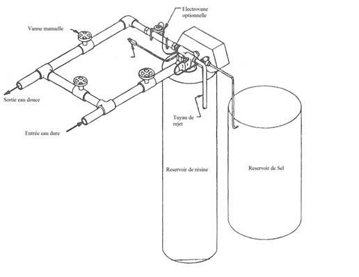 aqua watt installateur r parateur et entretien de chaudi res radiateurs adoucisseurs et. Black Bedroom Furniture Sets. Home Design Ideas